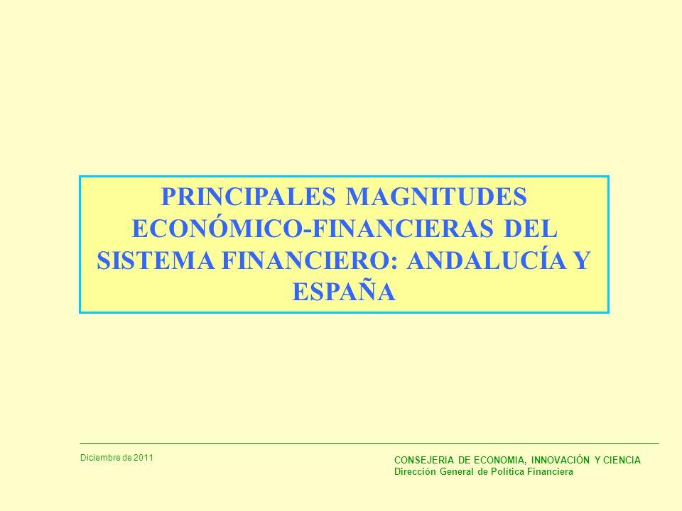 PRINCIPALES MAGNITUDES ECONÓMICO-FINANCIERAS DEL SISTEMA FINANCIERO: ANDALUCÍA Y ESPAÑA