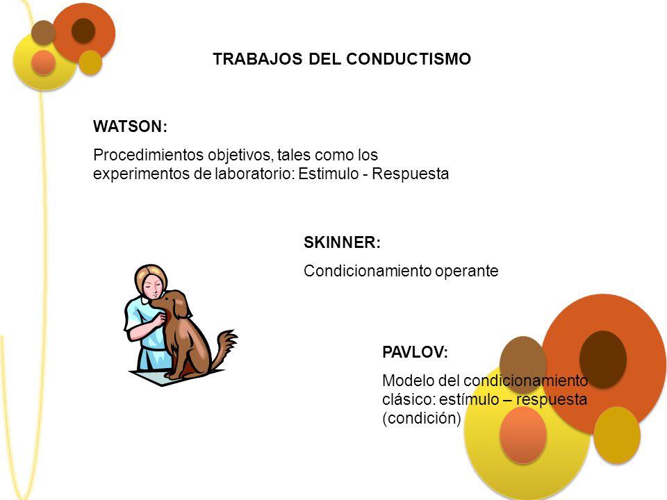 TRABAJOS DEL CONDUCTISMO