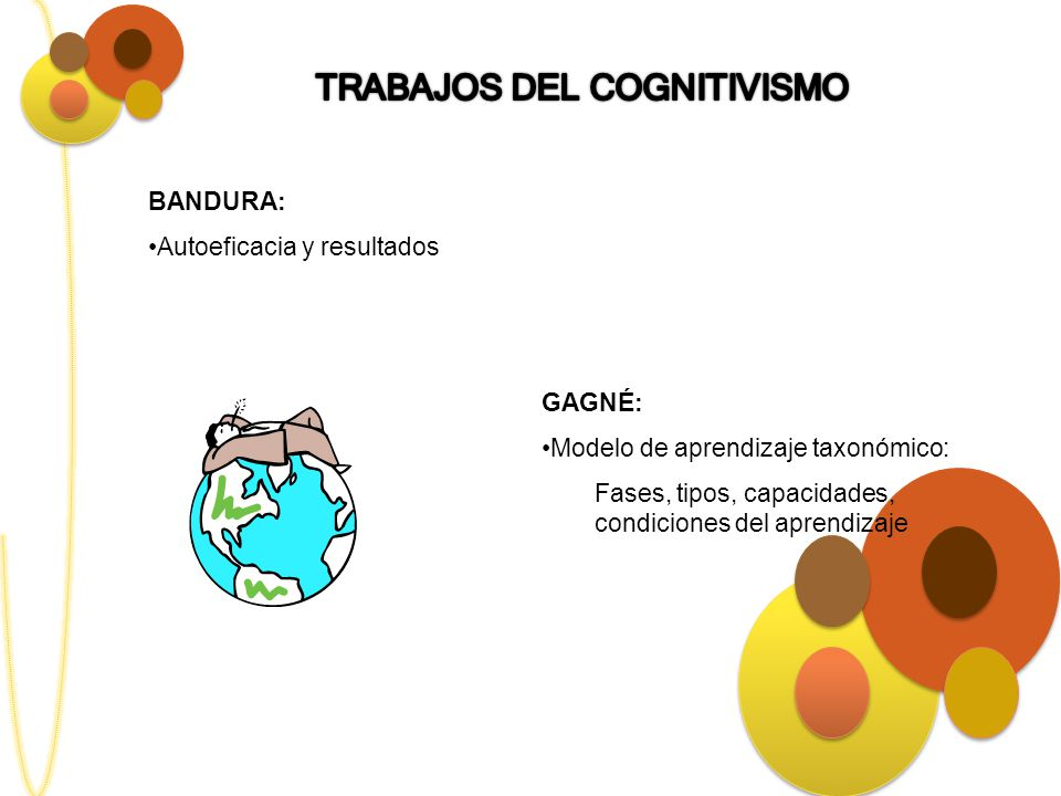 TRABAJOS DEL COGNITIVISMO