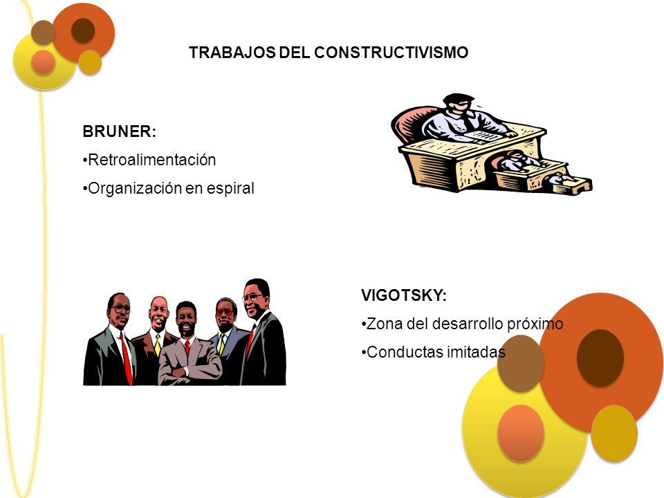 TRABAJOS DEL CONSTRUCTIVISMO