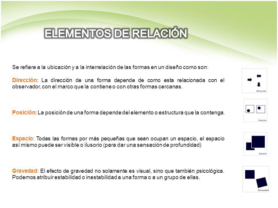 ELEMENTOS DE RELACIÓN Se refiere a la ubicación y a la interrelación de las formas en un diseño como son: