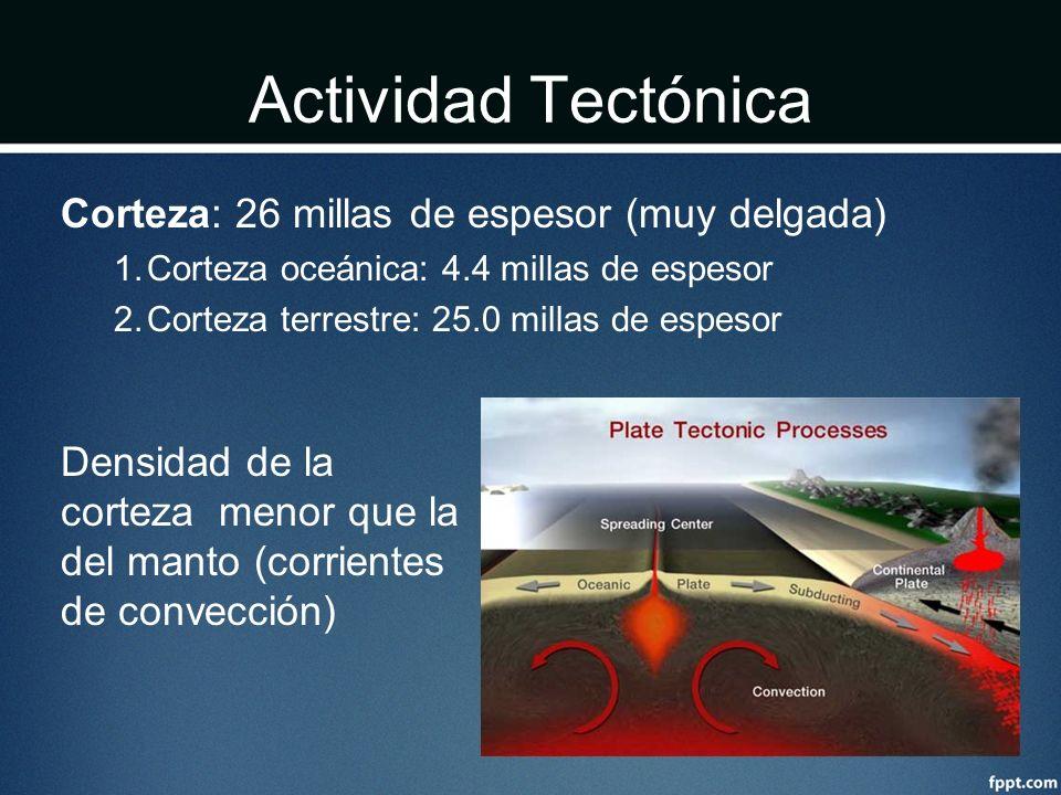 Actividad Tectónica Corteza: 26 millas de espesor (muy delgada)