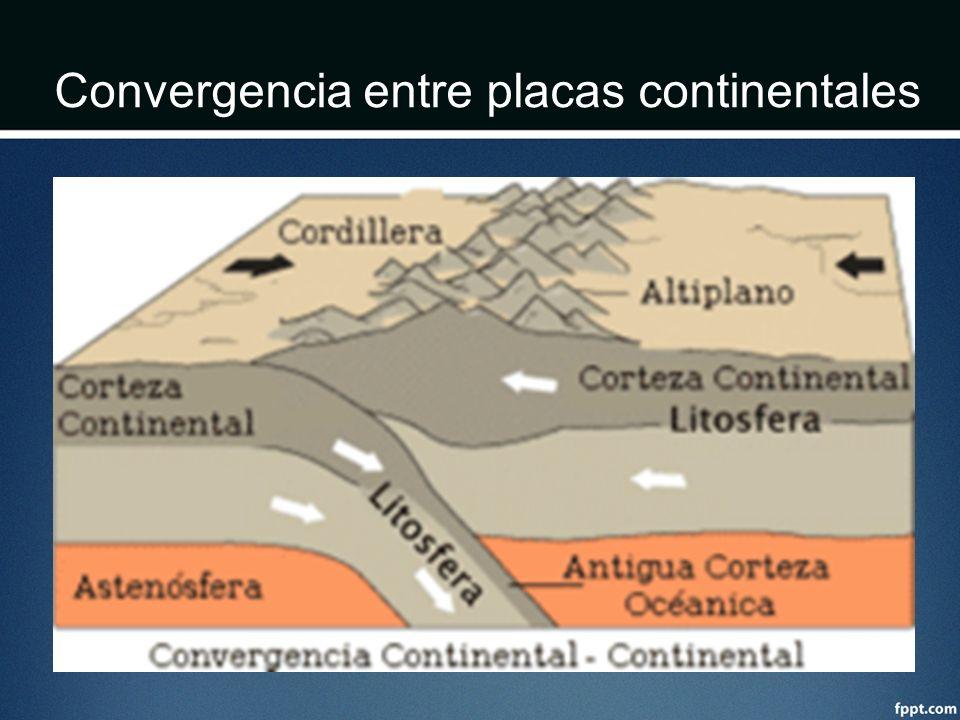 Convergencia entre placas continentales