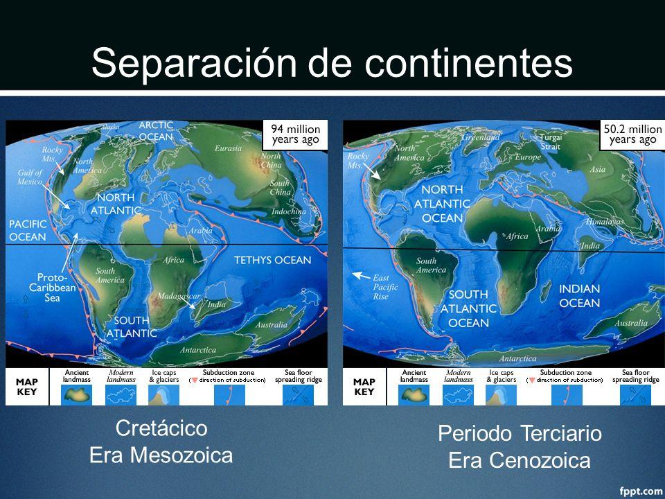 Separación de continentes