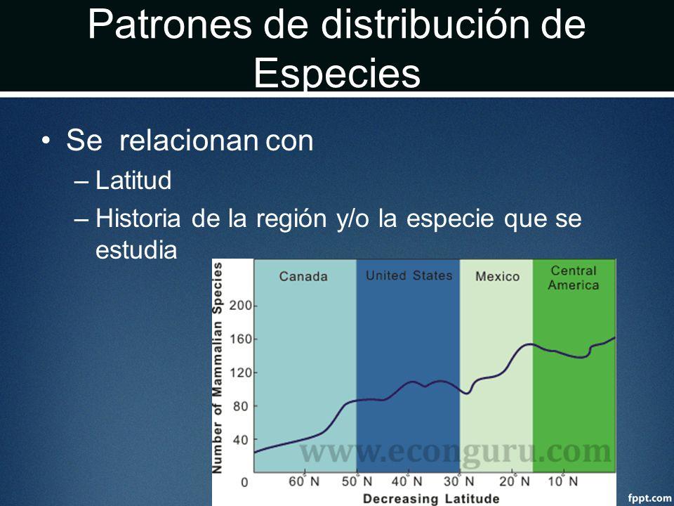 Patrones de distribución de Especies