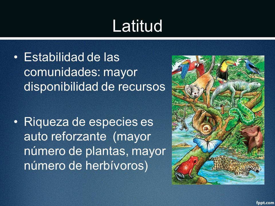 Latitud Estabilidad de las comunidades: mayor disponibilidad de recursos.