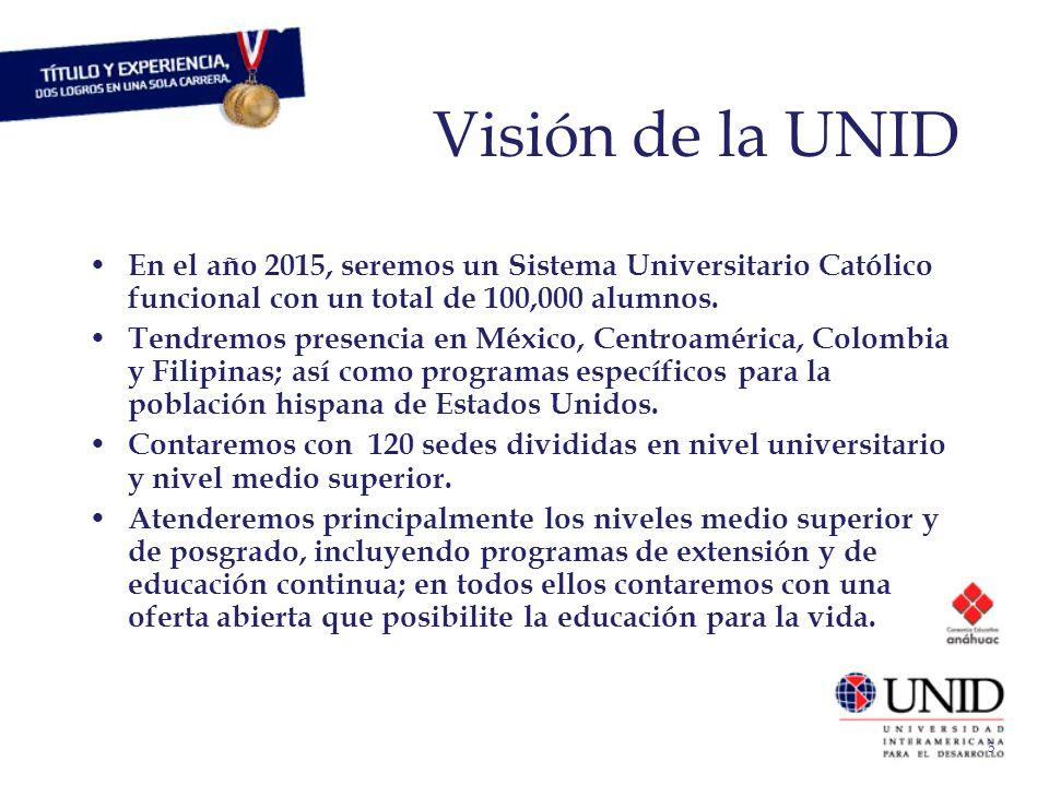 Visión de la UNID En el año 2015, seremos un Sistema Universitario Católico funcional con un total de 100,000 alumnos.