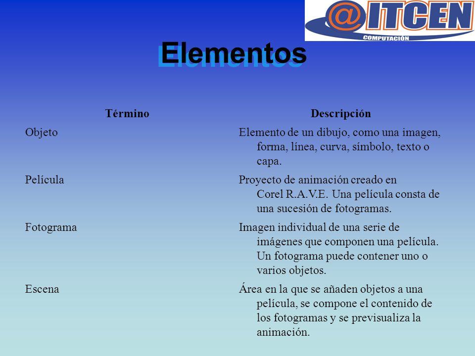 Elementos Término Descripción Objeto