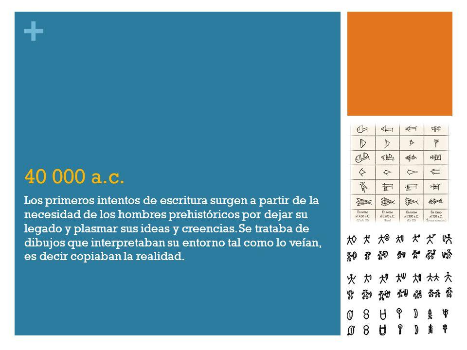 40 000 a.c.