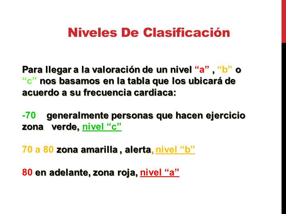Niveles De Clasificación