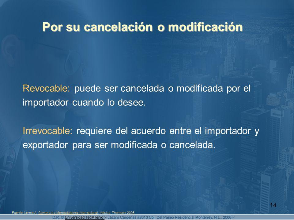Por su cancelación o modificación