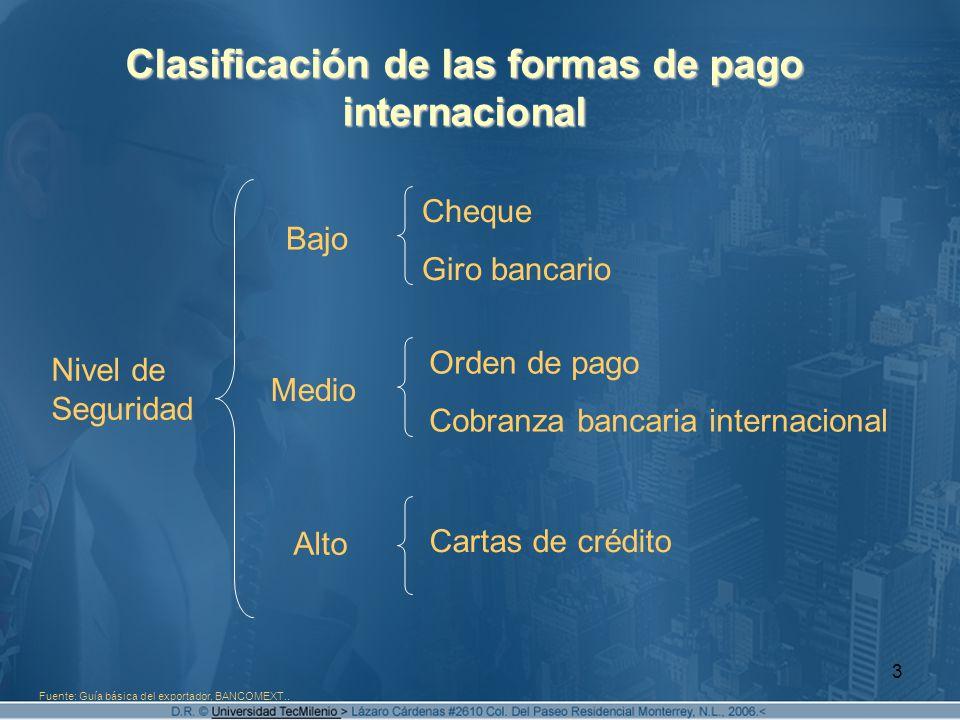 Clasificación de las formas de pago internacional