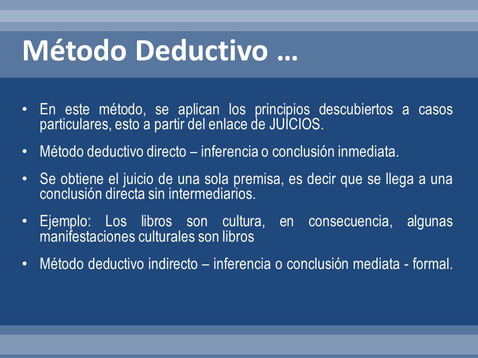 Método Deductivo … En este método, se aplican los principios descubiertos a casos particulares, esto a partir del enlace de JUICIOS.