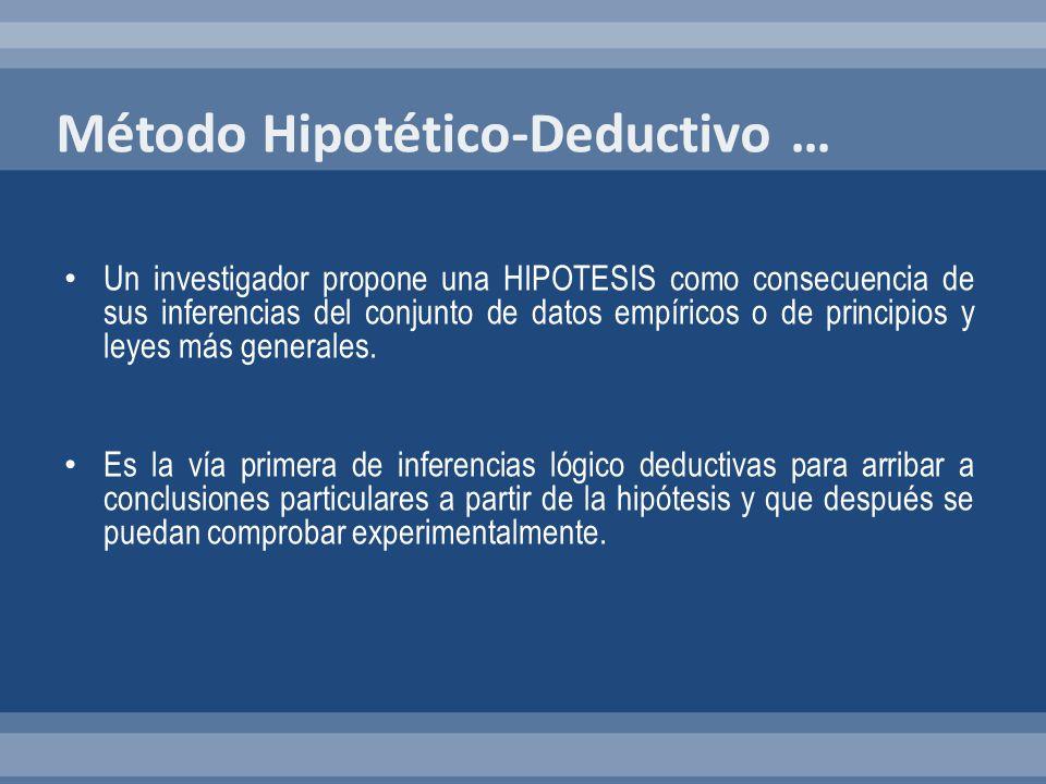 Método Hipotético-Deductivo …