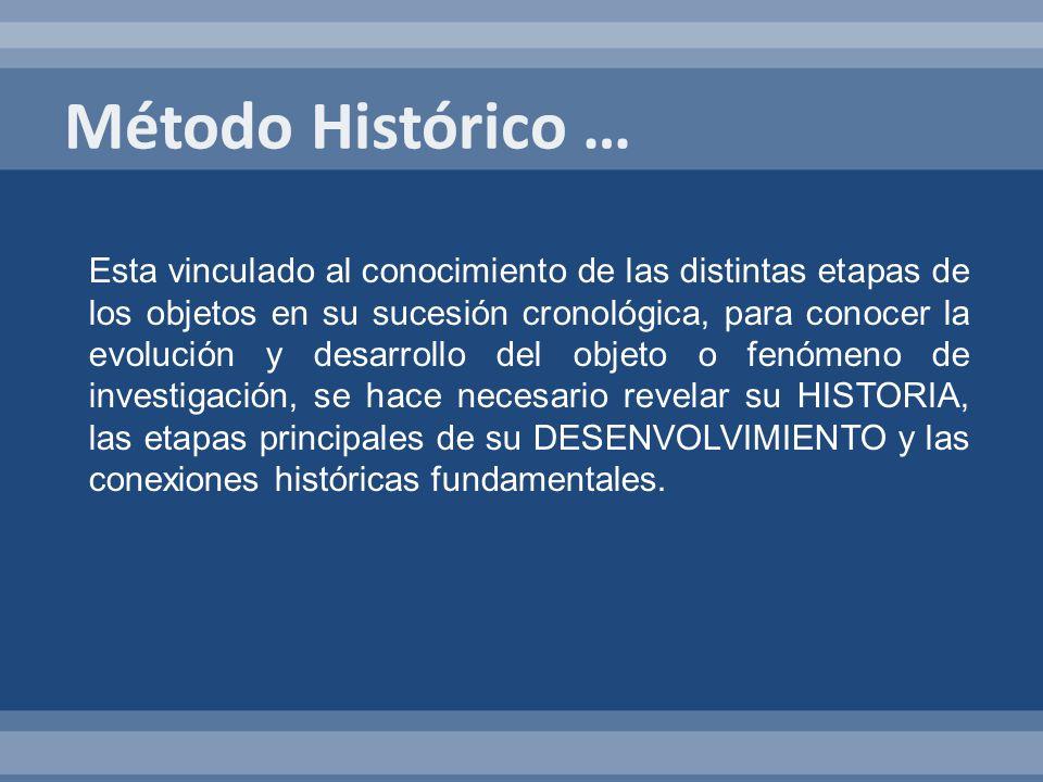 Método Histórico …