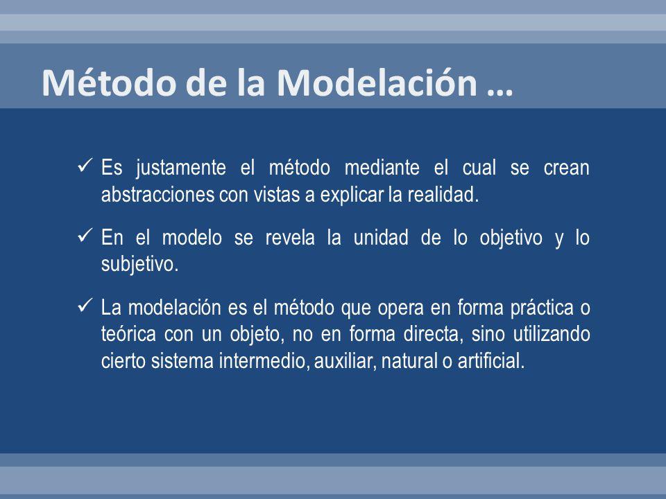 Método de la Modelación …
