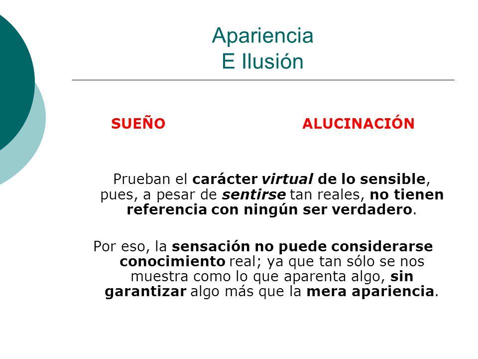 Apariencia E Ilusión SUEÑO ALUCINACIÓN