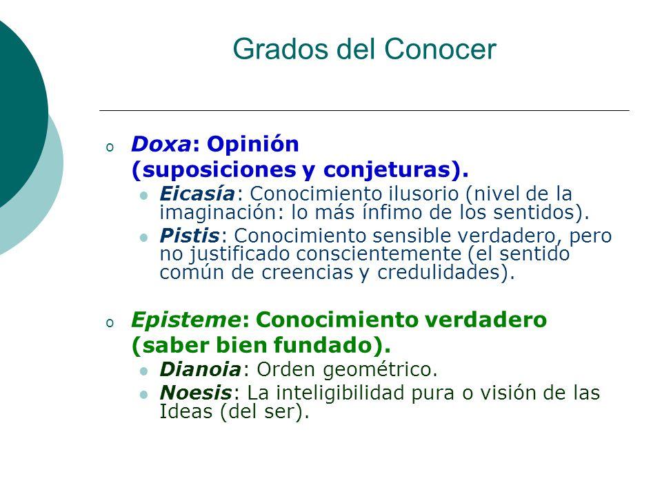 Grados del Conocer Doxa: Opinión (suposiciones y conjeturas).