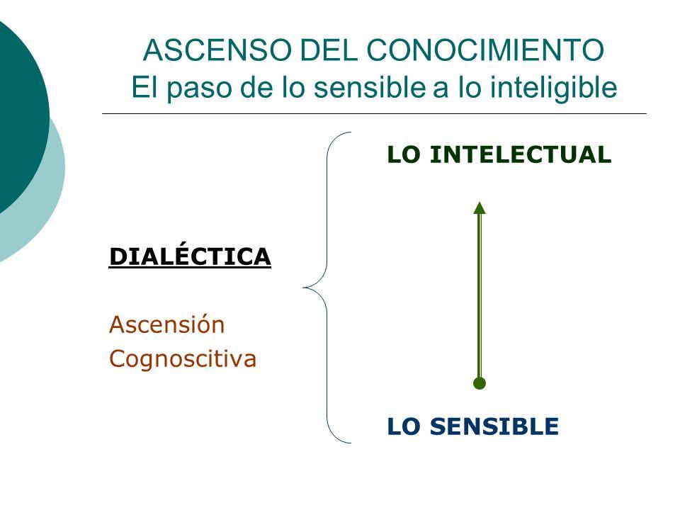 ASCENSO DEL CONOCIMIENTO El paso de lo sensible a lo inteligible