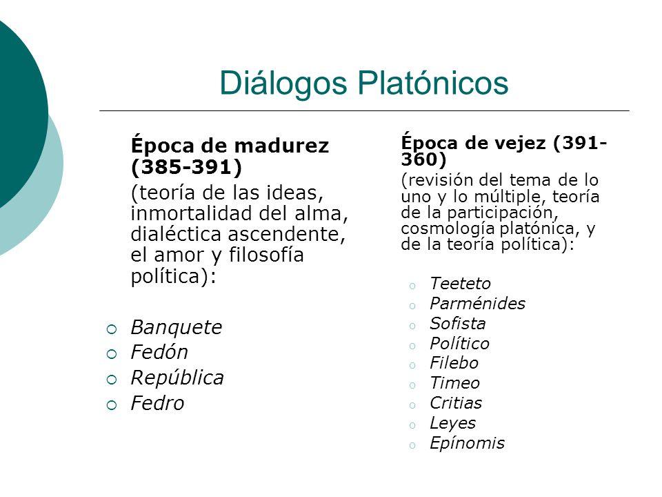 Diálogos Platónicos Época de madurez (385-391)