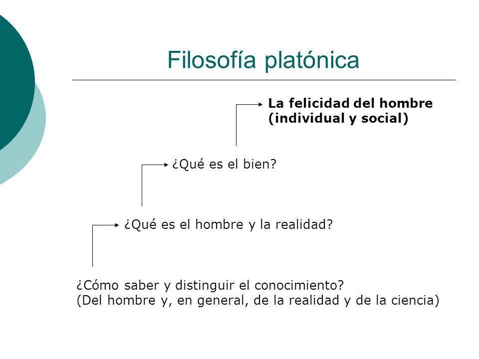 Filosofía platónica La felicidad del hombre (individual y social)