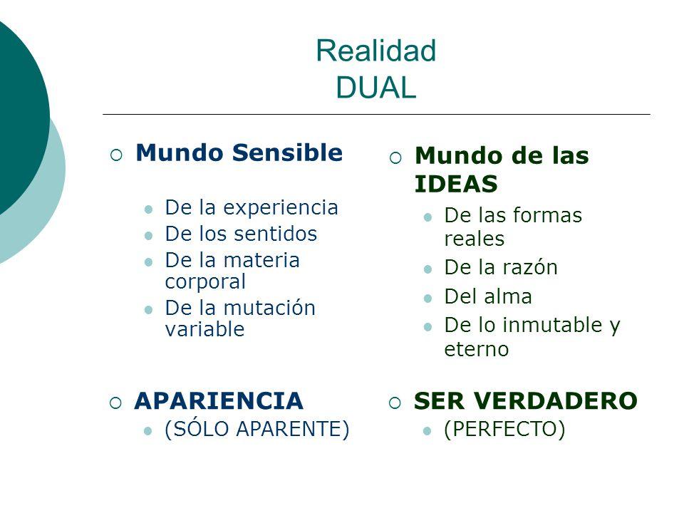Realidad DUAL Mundo Sensible Mundo de las IDEAS APARIENCIA