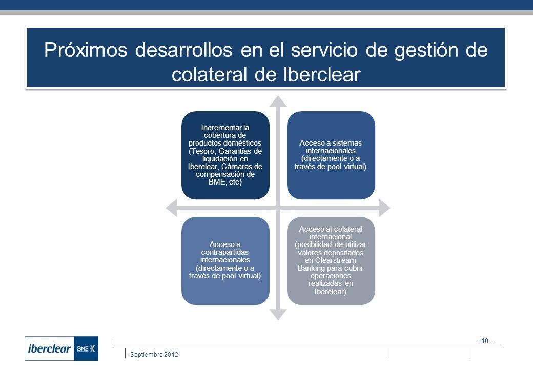 Próximos desarrollos en el servicio de gestión de colateral de Iberclear