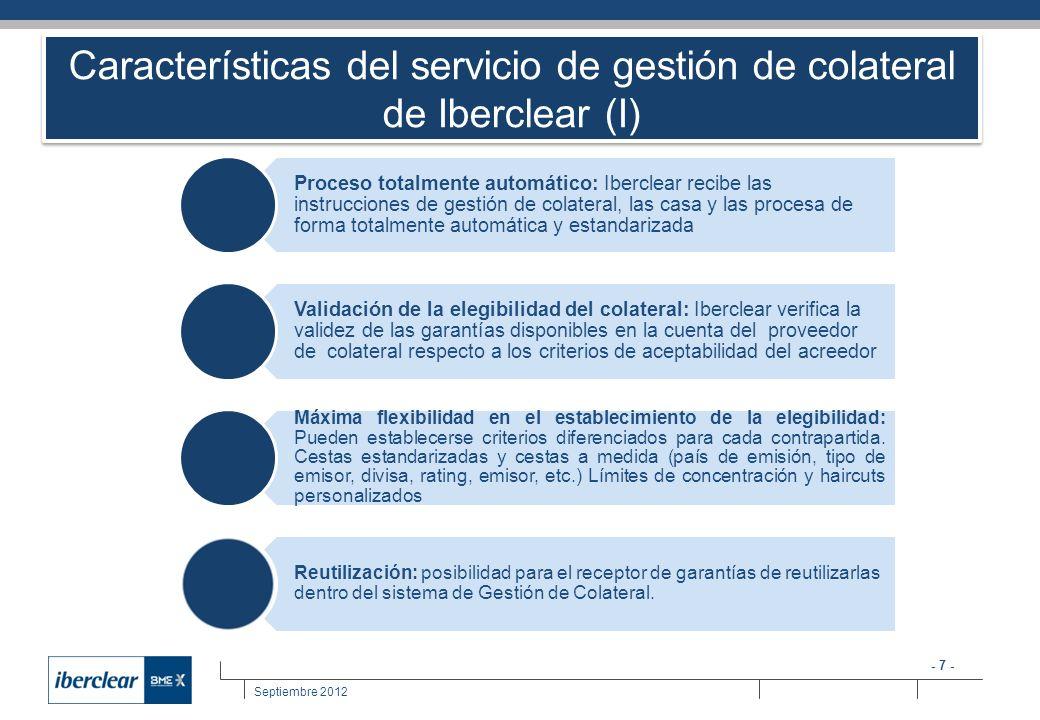 Características del servicio de gestión de colateral de Iberclear (I)