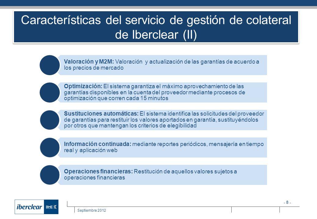 Características del servicio de gestión de colateral de Iberclear (II)