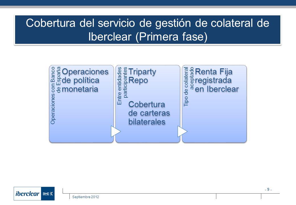 Cobertura del servicio de gestión de colateral de Iberclear (Primera fase)