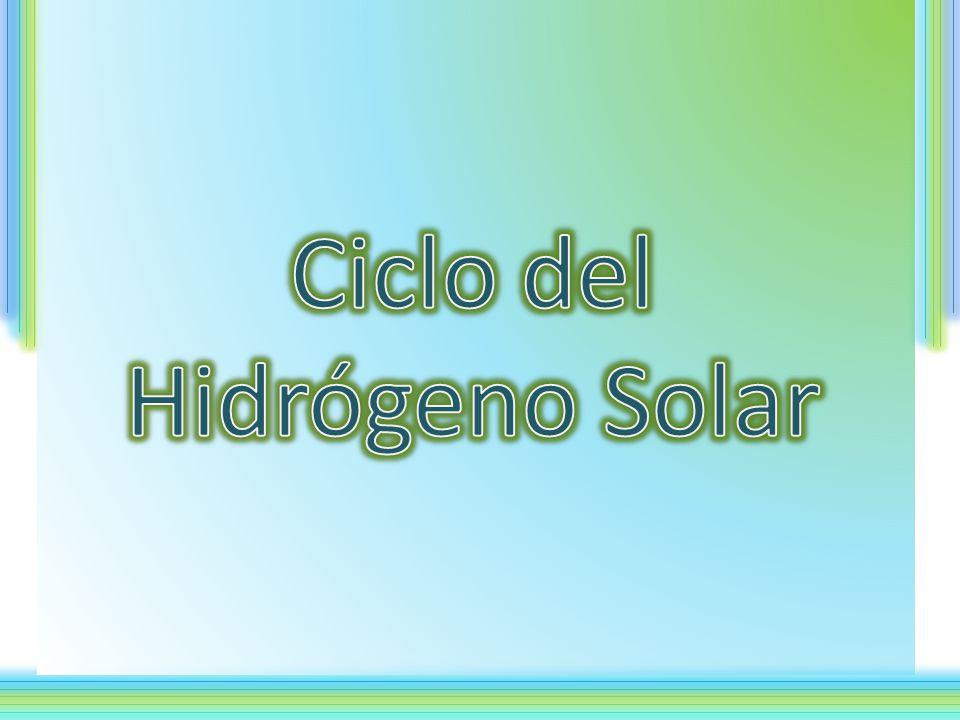 Ciclo del Hidrógeno Solar