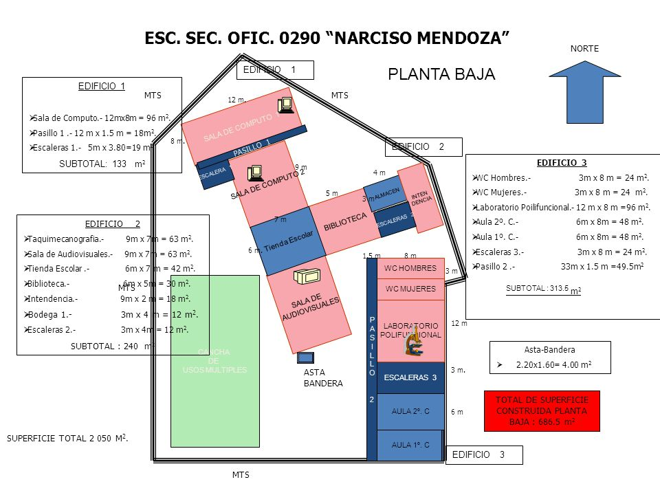 TOTAL DE SUPERFICIE CONSTRUIDA PLANTA BAJA : 686.5 m2