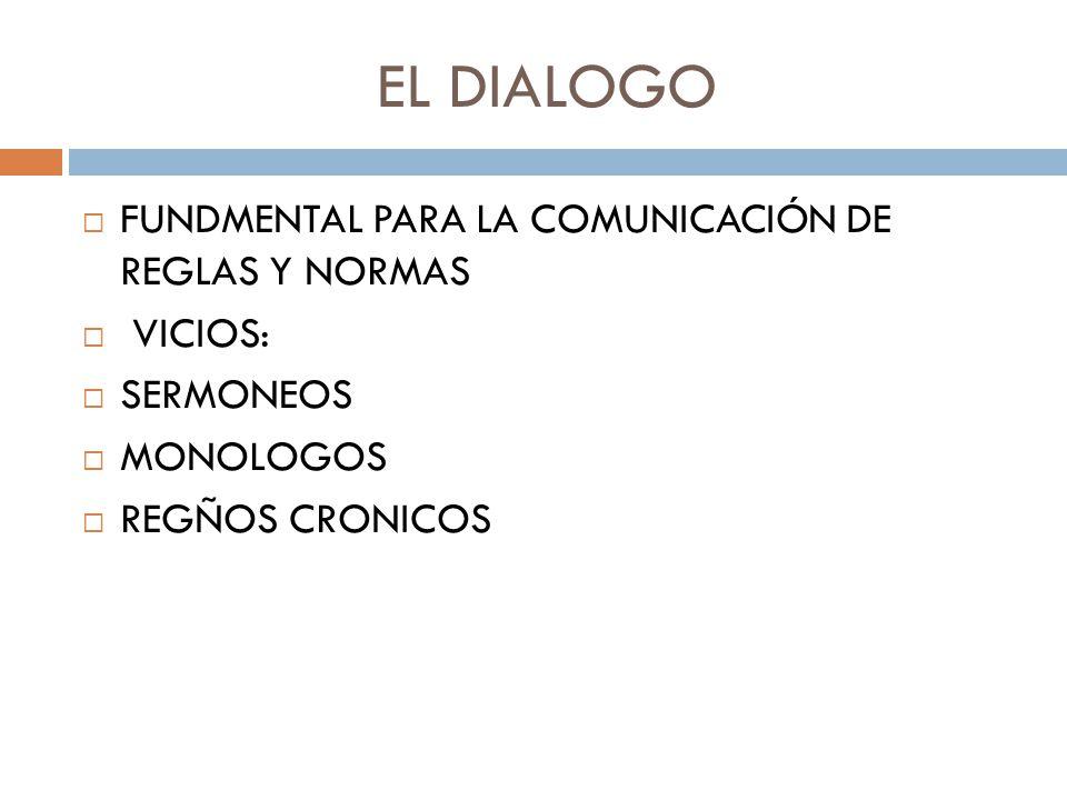 EL DIALOGO FUNDMENTAL PARA LA COMUNICACIÓN DE REGLAS Y NORMAS VICIOS: