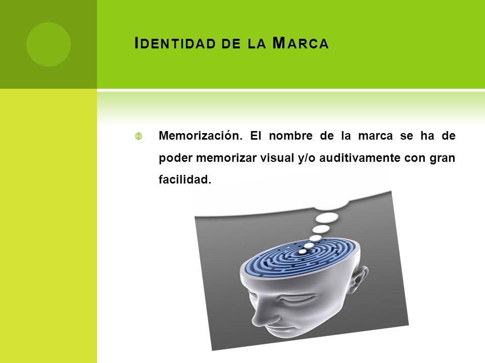 Identidad de la Marca Memorización.