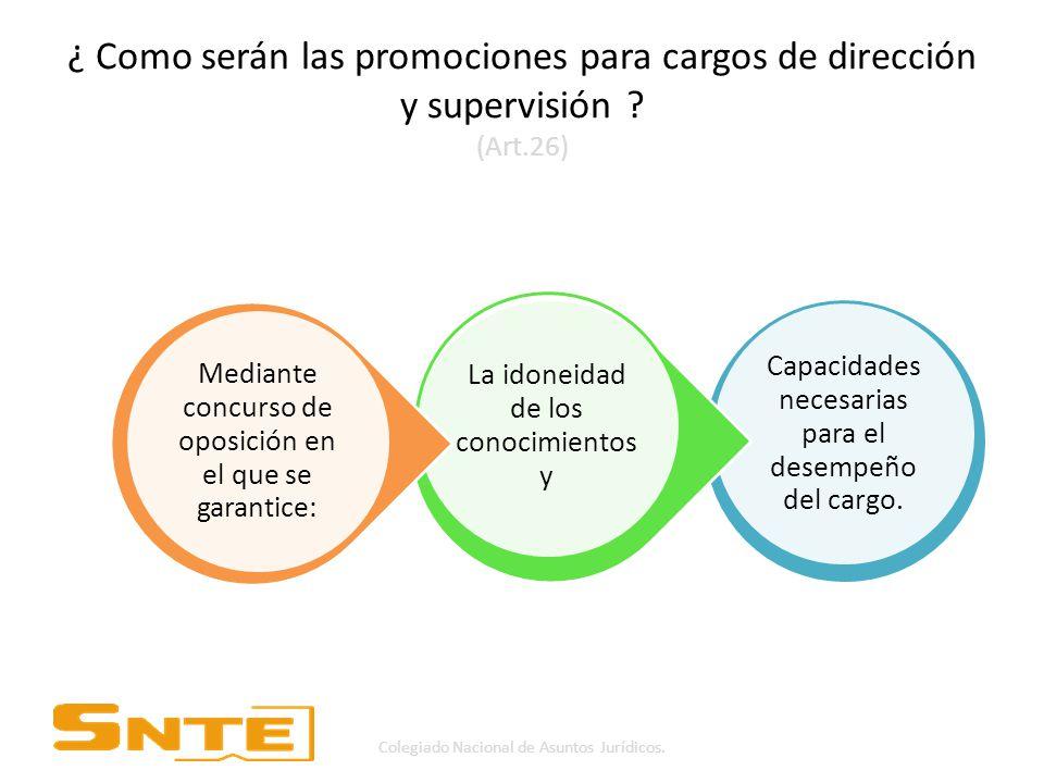 ¿ Como serán las promociones para cargos de dirección y supervisión