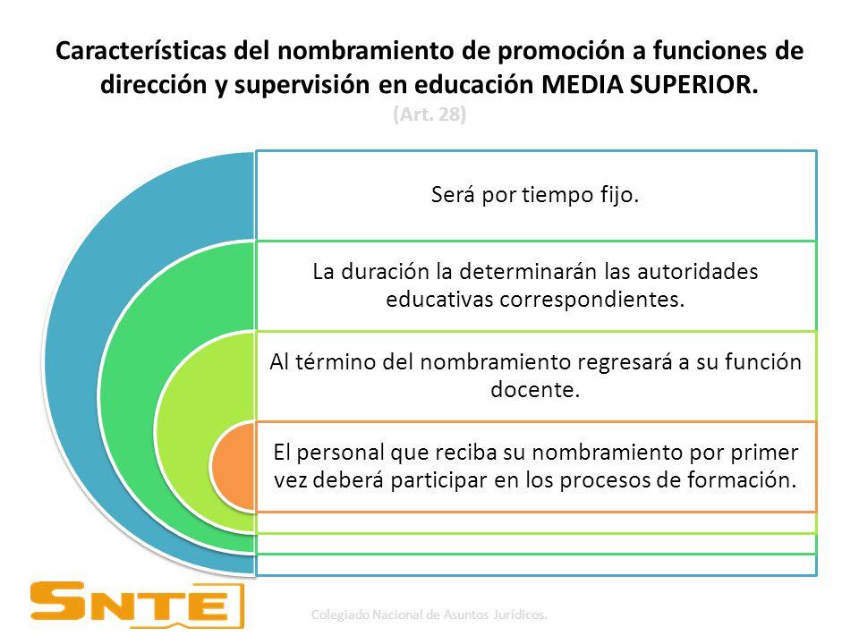 Características del nombramiento de promoción a funciones de dirección y supervisión en educación MEDIA SUPERIOR. (Art. 28)