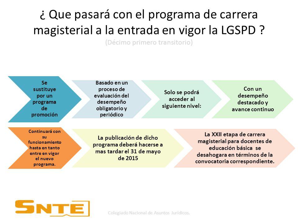 ¿ Que pasará con el programa de carrera magisterial a la entrada en vigor la LGSPD (Décimo primero transitorio)