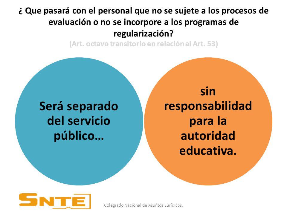 ¿ Que pasará con el personal que no se sujete a los procesos de evaluación o no se incorpore a los programas de regularización (Art. octavo transitorio en relación al Art. 53)