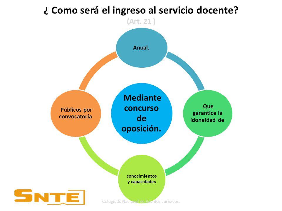 ¿ Como será el ingreso al servicio docente (Art. 21 )
