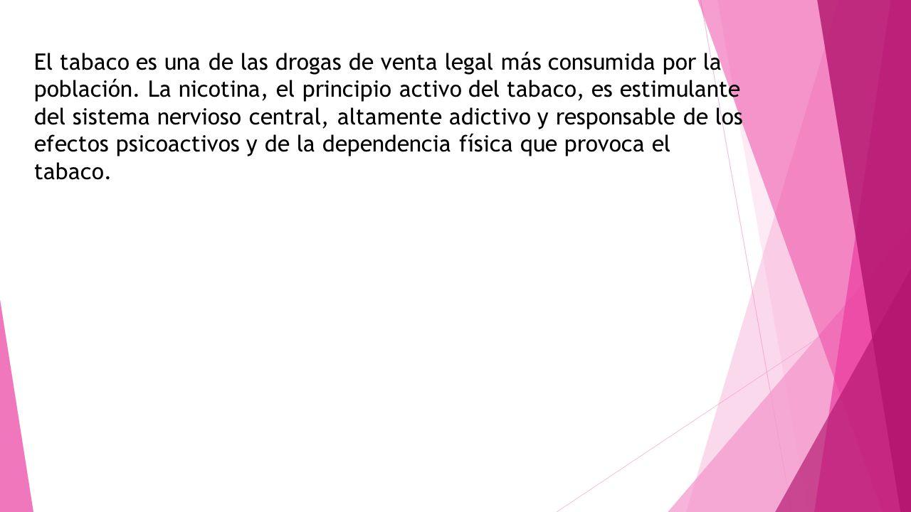 El tabaco es una de las drogas de venta legal más consumida por la población.