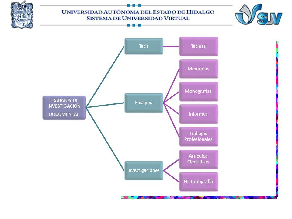 TRABAJOS DE INVESTIGACIÓN DOCUMENTAL Tesis Tesinas Ensayos Memorias