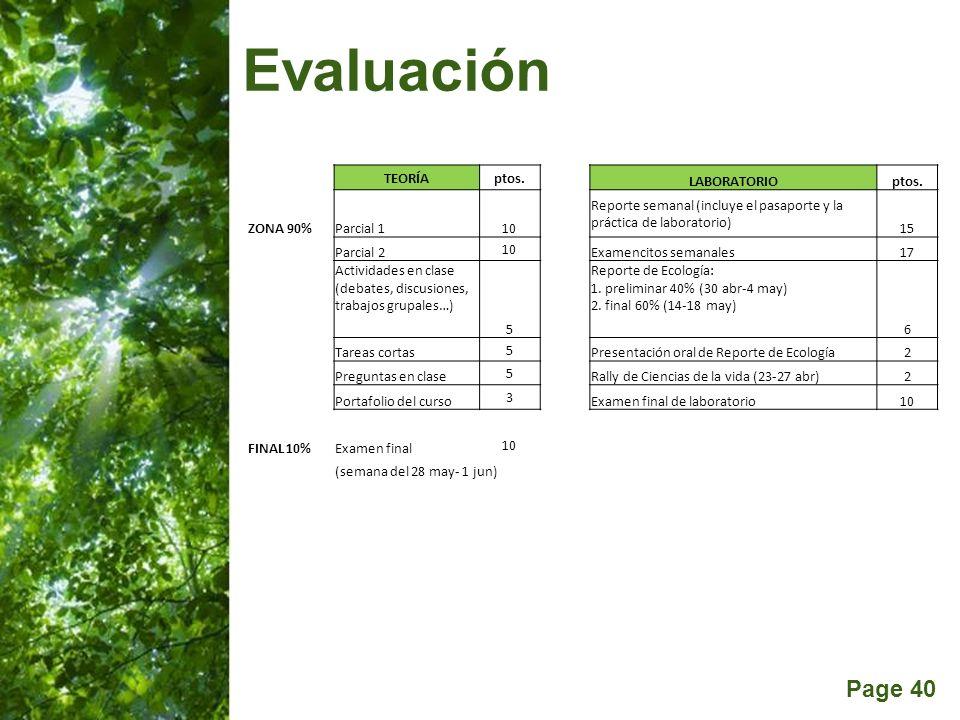 Evaluación TEORÍA ptos. LABORATORIO ZONA 90% Parcial 1 10