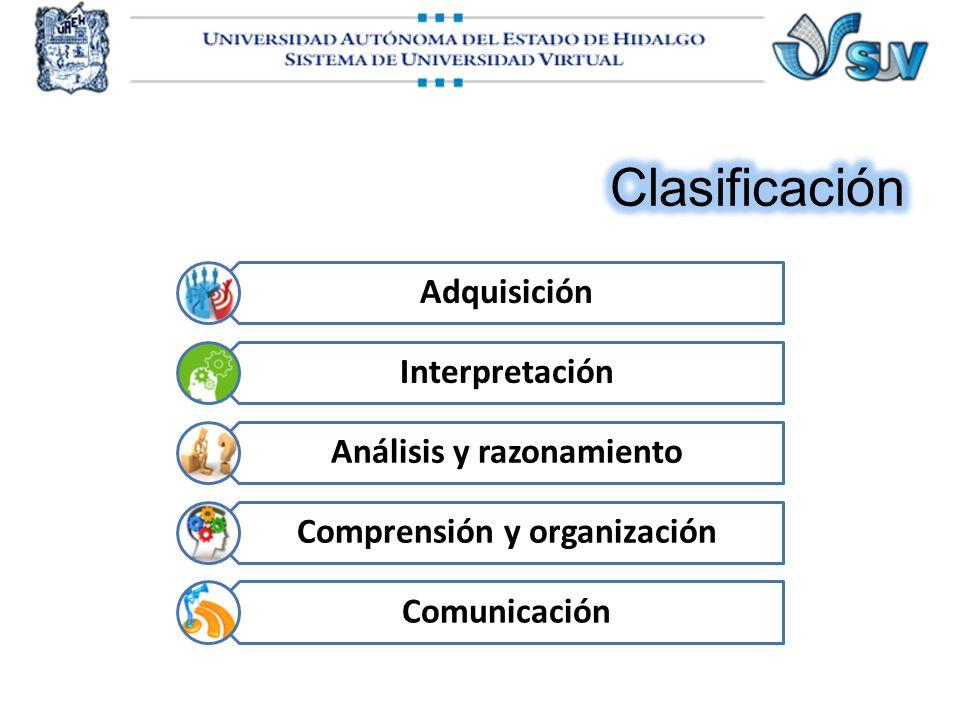 Análisis y razonamiento Comprensión y organización