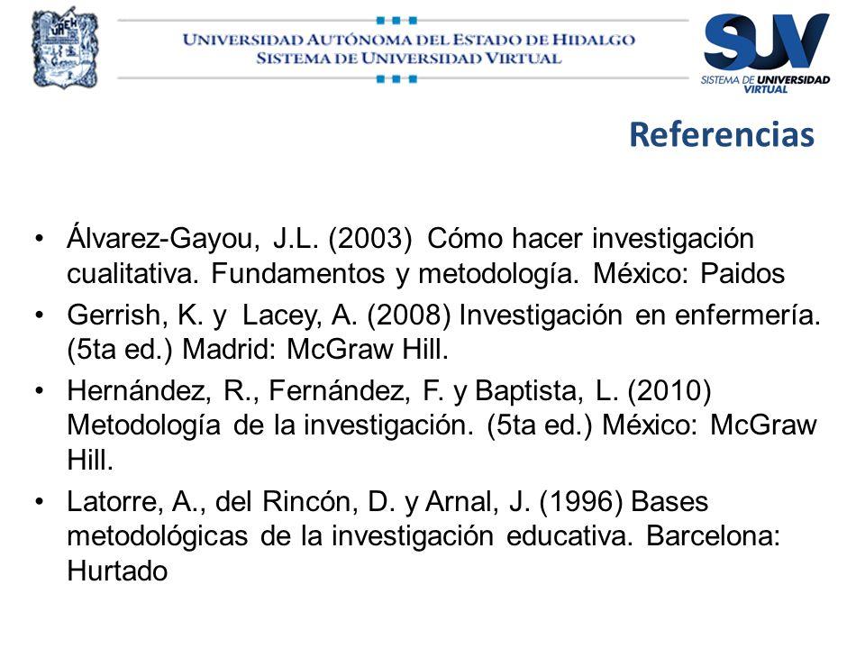 Referencias Álvarez-Gayou, J.L. (2003) Cómo hacer investigación cualitativa. Fundamentos y metodología. México: Paidos.