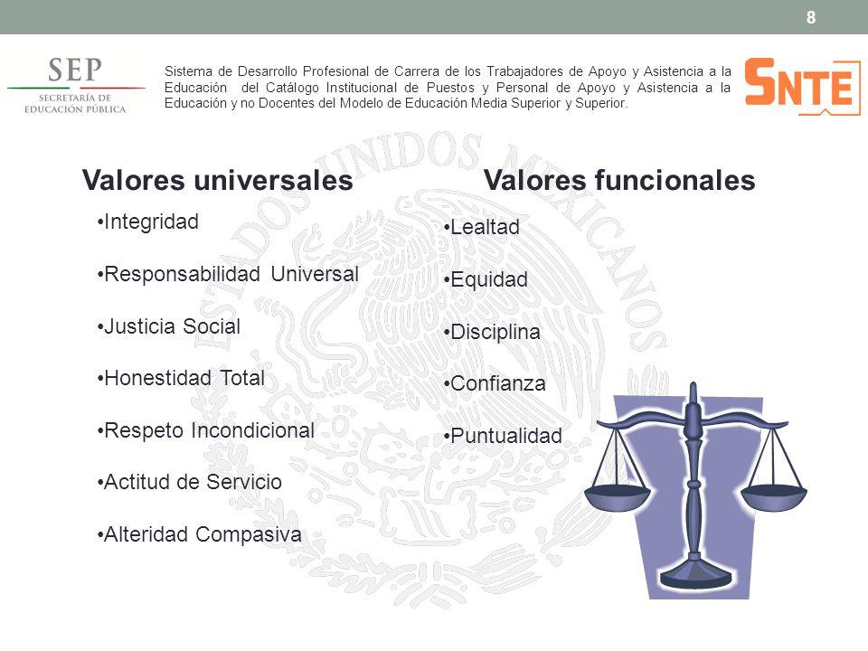 Responsabilidad Universal Justicia Social Honestidad Total