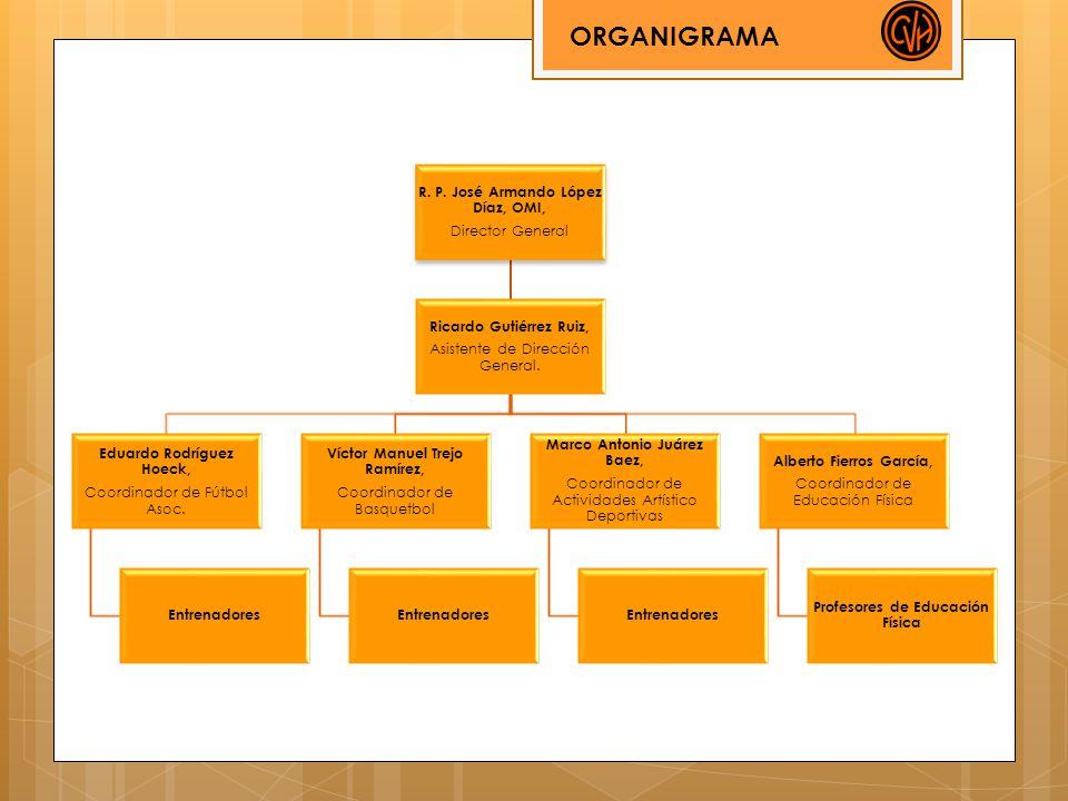 ORGANIGRAMA R. P. José Armando López Díaz, OMI, Director General