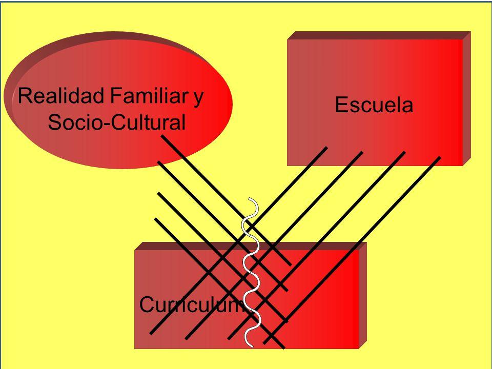 Realidad Familiar y Socio-Cultural Escuela Curriculum