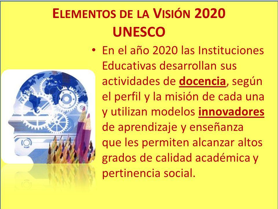 Elementos de la Visión 2020 UNESCO