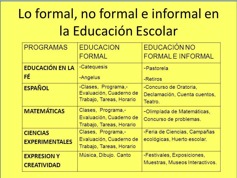 Lo formal, no formal e informal en la Educación Escolar