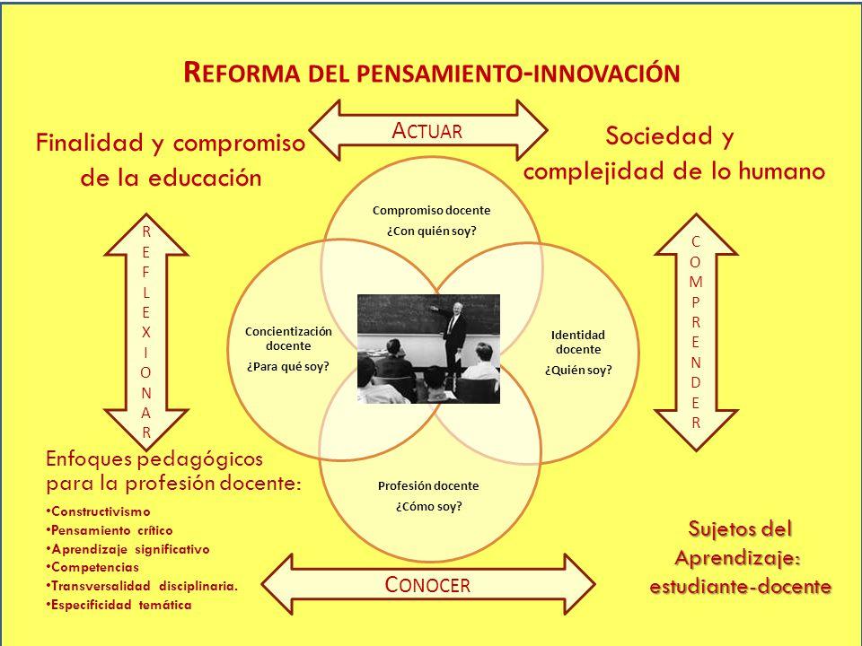 Reforma del pensamiento-innovación